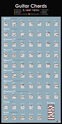 guitar chord chart poster - 6