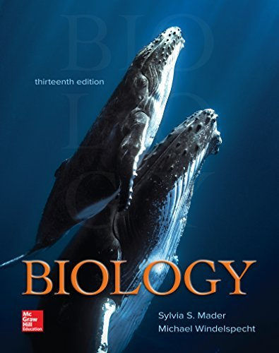 Biology /
