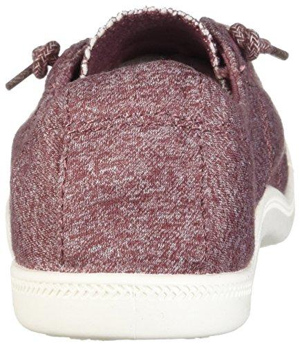 girl H Women's Sneaker madden Bailey Multi Mauve AFw8qW1dCx