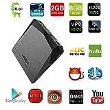 RBSCH M96X Android 6.0 4K TV BOX New Amlogic S905X KODI 16.1 Fully Loaded XBMC Quad Core A53 2.0GHz 64bit 2GB /8GB Wifi LAN 1080P OTT Set Top TV Mini Streaming Media Player
