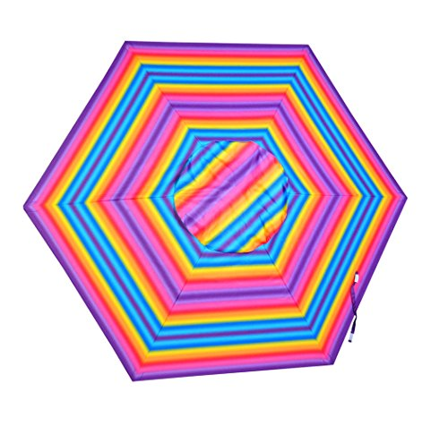 Shadezilla 7 ft Beach Umbrella | Patio Market Umbrellas UPF1