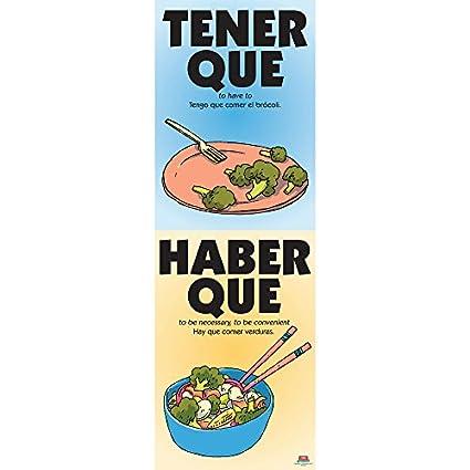 Amazon.com: Vexing Verbs Spanish Poster Set (9 Posters): Industrial & Scientific