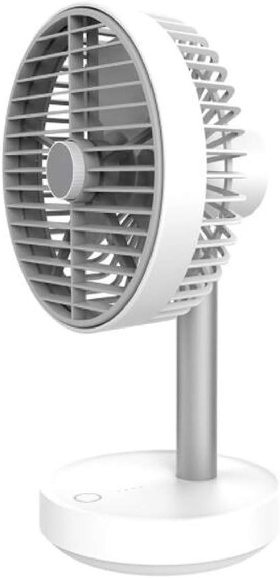 AXNYLHY Ventilador de Escritorio, Ventilador portátil Recargable Ventilador pequeño USB silencioso, Soporte para sacudir la Cabeza Alrededor de 120 Grados, 4 Modo para niños Dormitorio Oficina,White: Amazon.es: Hogar