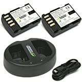 Wasabi Power Battery (2-Pack) Dual Charger Panasonic DMW-BLF19