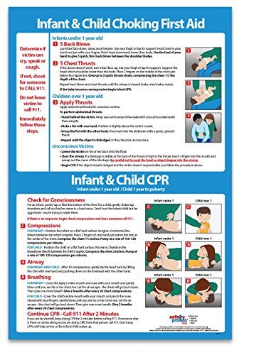 Infant and Child Cpr Steps and Choking First Aid, Non-laminated Poster