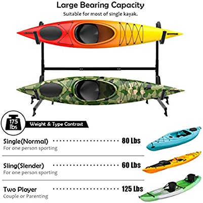 Amazon Com Goplus Freestanding Kayak Rack Deluxe Heavy Duty Dual Kayak Storage Rack Height Adjustable Carrier Stand For Kayaks Sup Paddle Boards And Canoes Max Load 175 Lbs Sports Outdoors