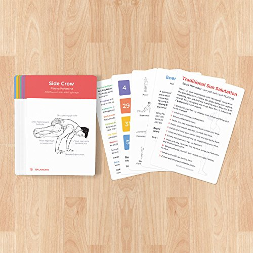 YOGA CARDS II: Intermediate – Premium Visual Study, Class Sequencing & Practice Guide with Sanskrit Asana Names Vol. 2 by WorkoutLabs (Plastic flash cards deck)