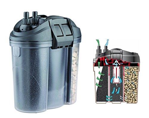 Eden-Filtro externo 511 Sistema de filtración autoinnescanteautoinyección para acuarios hasta 120 L