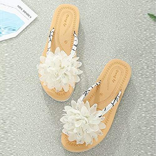 LUNIWEI Women's Non Slip Flip Flops Summer Sandals Beach