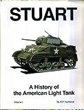 Stuart, R. P. Hunnicutt, 0891414622