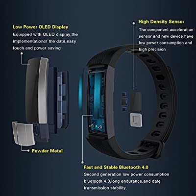 Blood Pressure Heart Rate Wristband Fitness tracker - Pulsometros ECG&PPG Monitoring Smart Watch Real time Heart Rate Blood Pressure Fitness Sports Watch Call SMS for Android IOS (BLACK)