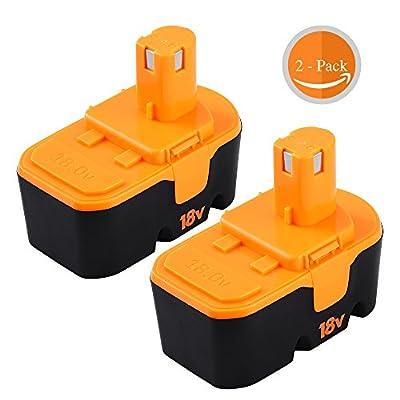 GERIT BATT 18V 1.5ah Replace Battery for Ryobi (2 Packs)