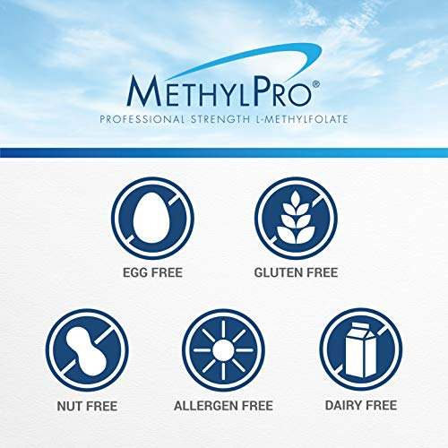 MethylPro - L-Methylfolate 15 mg - 60 Capsules, 15000 mcg Professional Strength Active Folate by Methylpro (Image #6)