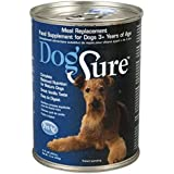 Dog Sure - 11 ounces