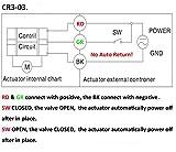 "HSH-Flo Motorized Ball Valve 1"" DN25 2 Way SS304"
