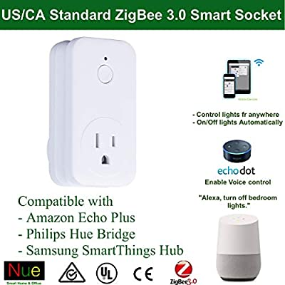 Smart ZigBee Plug Socket for Smart Home Automation with