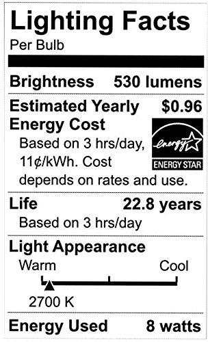 Philips 8 Watt 50W R20 Flood Led Light Bulb - 2