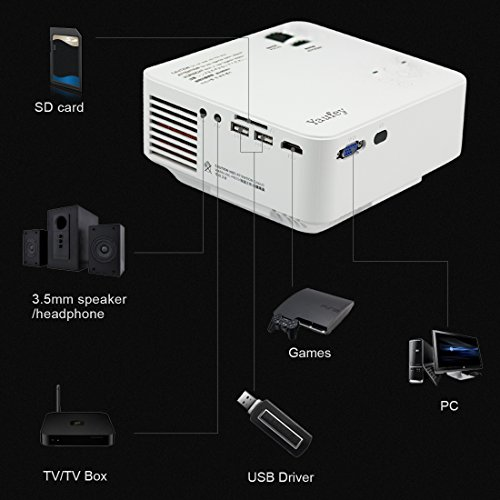 Laptop Projector, Yaufey Digital Video Projector Support 1080P for Home Cinema TV Laptop Game iPhone Android Smartphone with HDMI Cable (2018 Upgraded Version) by Yaufey (Image #7)