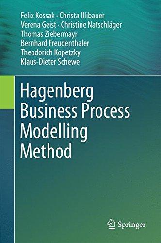 Hagenberg Business Process Modelling Method by Springer