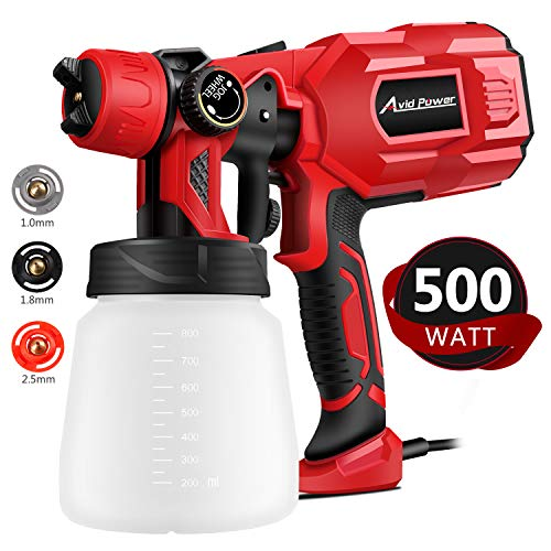 Paint Sprayer, Electric Spray Gun with 3 Spray Patterns, 3 Copper Nozzles, Flow Control and 800ml Detachable Container for Various Painting Projects, Avid Power MSYG129 (Best Spray Gun For Interior Paint)