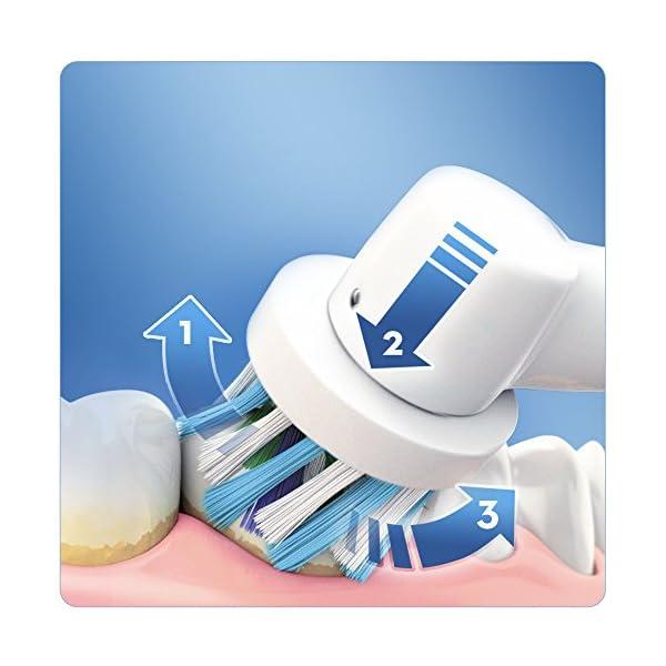 Brosse à dents électrique pro 1000 cross action 2