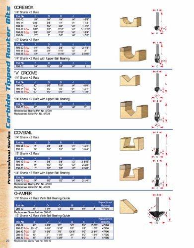 (Timberline 280-10 Chamfer Bit (1/4 Shank) by Timberline)