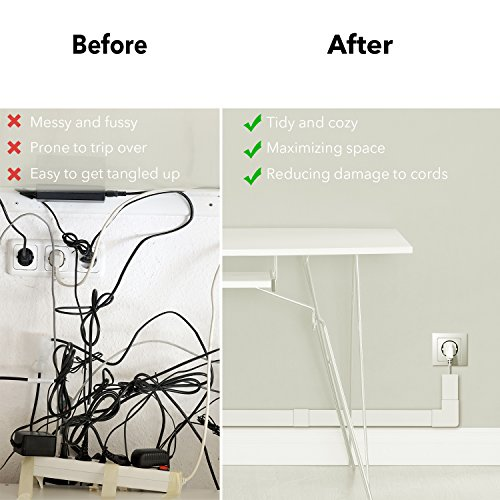 Cable Concealer Cord Management Kit to Hide Cables Cords or Wires ...
