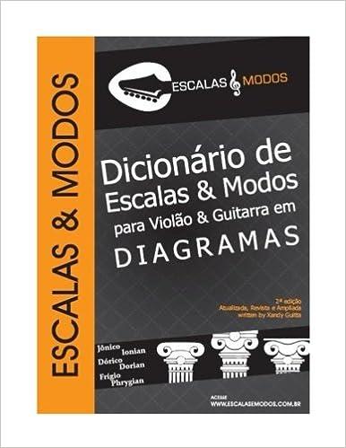 Dicionario de Escalas e Modos para violao e Guitarra em Diagramas ...