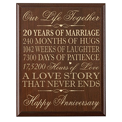 20th Wedding Anniversary Gifts Wall Plaque Gifts for Couple 20th Anniversary Gifts for Her20th Wedding Anniversary Gifts for Him Special Dates to Remember 12