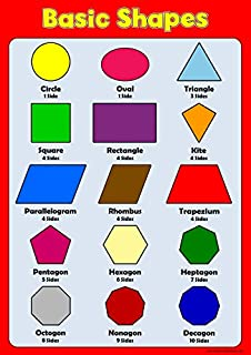 photo regarding Printable Shapes Chart identified as 2D 3D Designs - Useful Poster Chart: .british isles