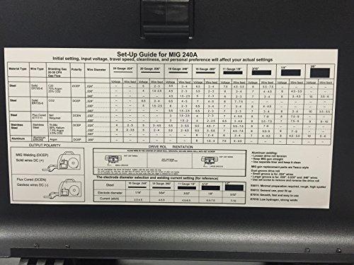 3 in 1 Antra MIG240A TIG/MIG/MMA Inverter Welding Machine
