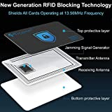 TICONN RFID Blocking Cards - 4 Pack, Premium