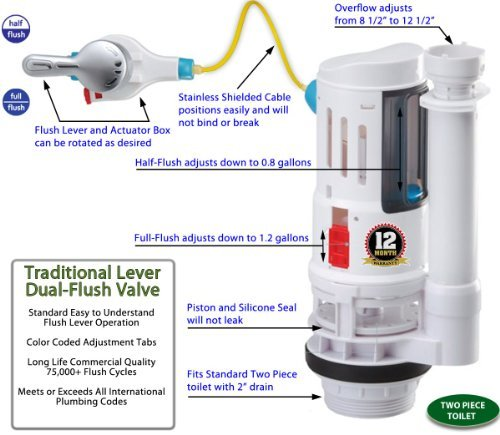 flushsaver dual flush conversion kit 3