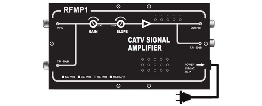 High 32-dB RF TV Signal Booster With Adjustable Gain Slope Control