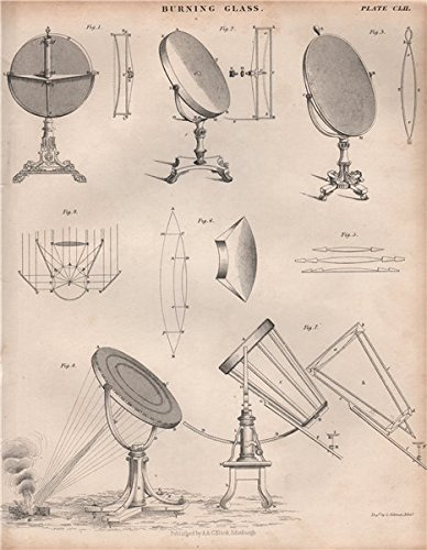 Burning Glass. Burning lens. BRITANNICA - 1860 - old print - antique print - vintage print - Manufacturing art - Sunglasses 1860