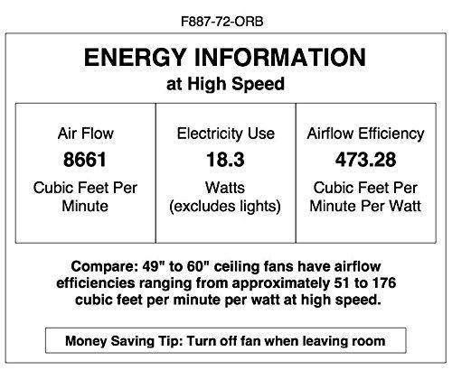"Minka-Aire F887-72-ORB, Xtreme 72"" Celing Fan, Oil Rubbed Br"