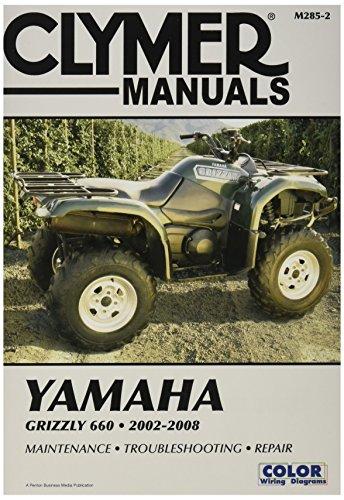 Clymer M2852 Repair Manual
