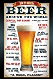 GB eye, Beer, How to order, Maxi Poster, 61x91.5cm