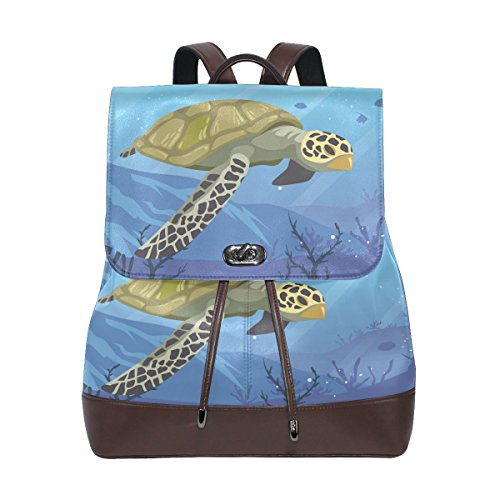 Leather Back Sea Turtle - 7