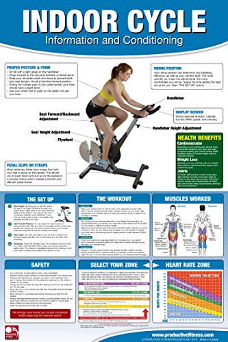 (Indoor Cycle Poster/Chart, Spinning Chart, Spin Chart, How to Set up a Spin Cycle, Instructions on Spinning, Spinning)