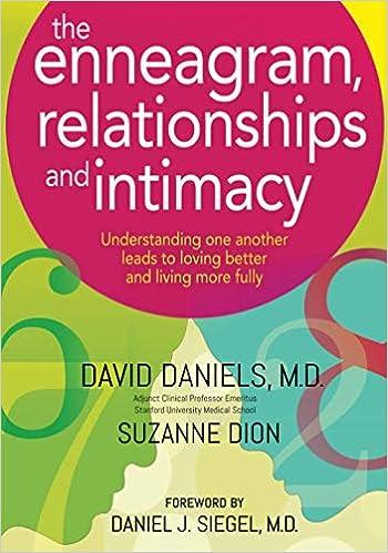 Enneagram, Relationships, Intimacy