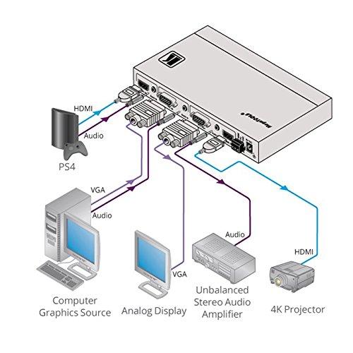 Amazon.com: Kramer VP-426H2 4K60 4:4:4 HDCP 2.2 HDMI 2.0 / VGA ... on playstation 3 schematic diagram, toshiba schematic diagram, iphone schematic diagram, pc motherboard schematic diagram, ps3 schematic diagram,