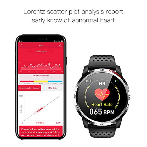 How Smartwatches Can Help You