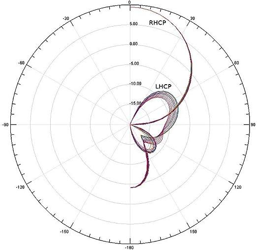 La Antena FPV Actualizado con Una Frecuencia Central De 5,8 G ...