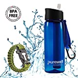 Purewell Water Filter Bottles Hiking, BPA Free 2-Stage Integrated Filter Straw- Include Paracord Bracelet Fire Starter 22 Ounces 650ml (Blue Water Filter Bottle)