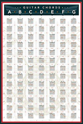 Chord Chart - 4