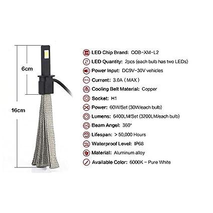 amazon com homdsim 2 pcs 60w hid car auto s7 led headlight bulbs rh amazon com