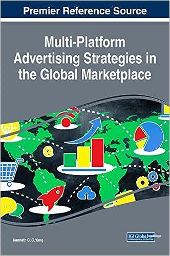 Buy Multi-Platform Advertising Strategies in the Global