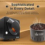 Sandbox Smart R1+C1, Home Coffee Roaster Machine