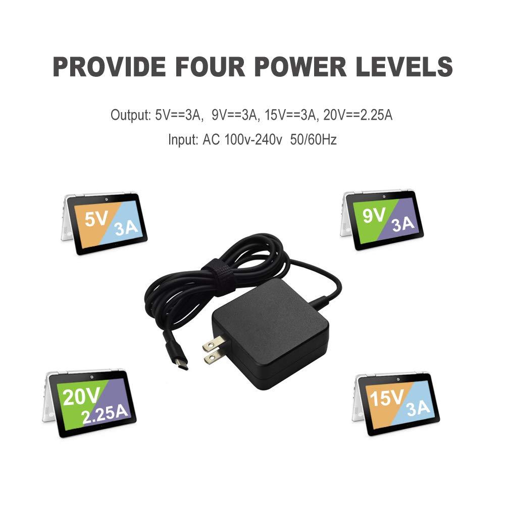 Amazon.com: Cargador USB tipo C de CA para HP Chromebook 11 ...